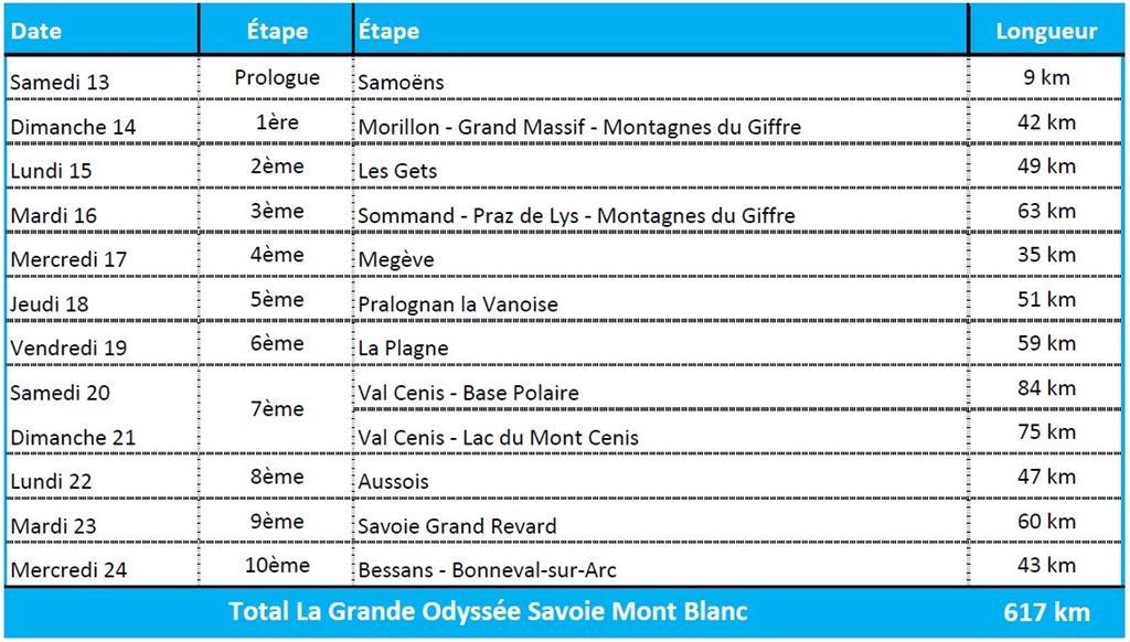Programme de la Grande Odysee Savoie Mont Blanc 2017